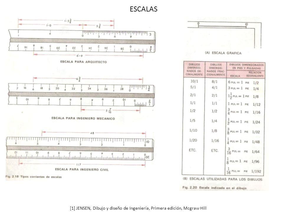 ESCALAS [1] JENSEN, Dibujo y diseño de Ingeniería, Primera edición, Mcgraw Hill